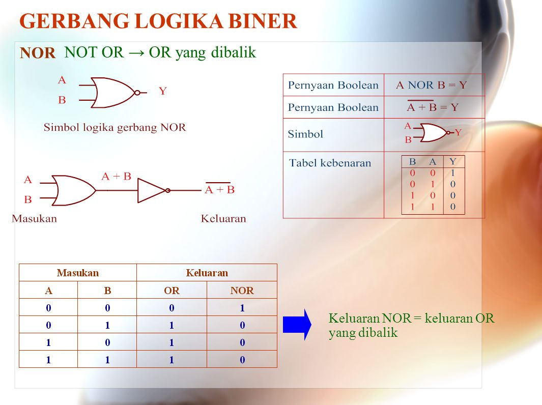 GERBANG LOGIKA BINER NOR NOT OR → OR yang dibalik