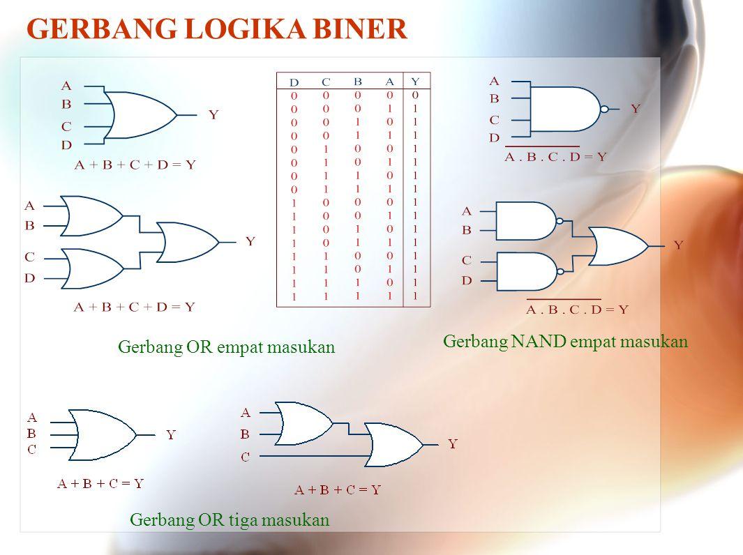 GERBANG LOGIKA BINER Gerbang NAND empat masukan