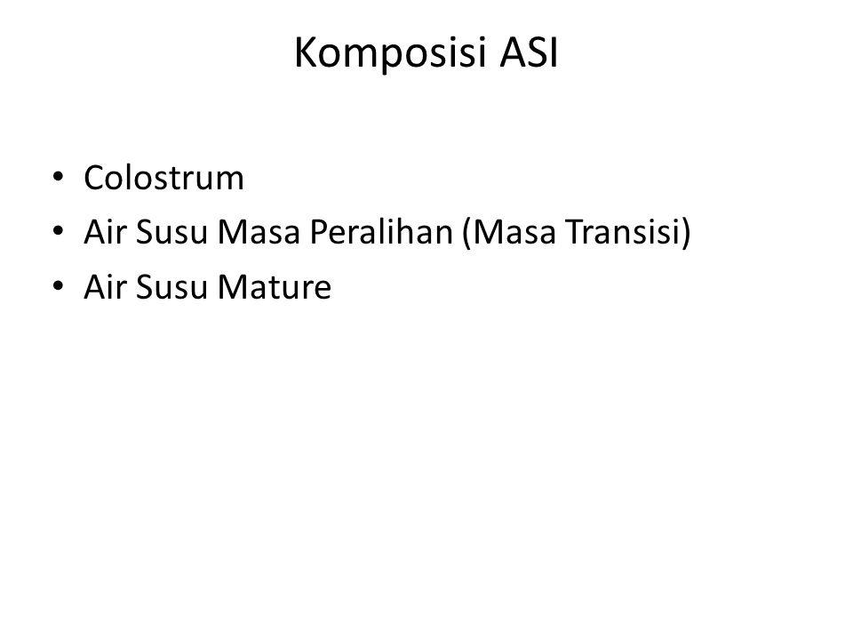 Komposisi ASI Colostrum Air Susu Masa Peralihan (Masa Transisi)