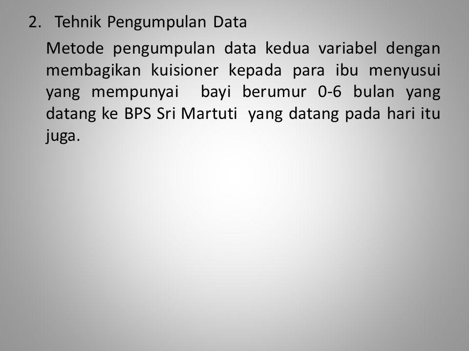 2. Tehnik Pengumpulan Data