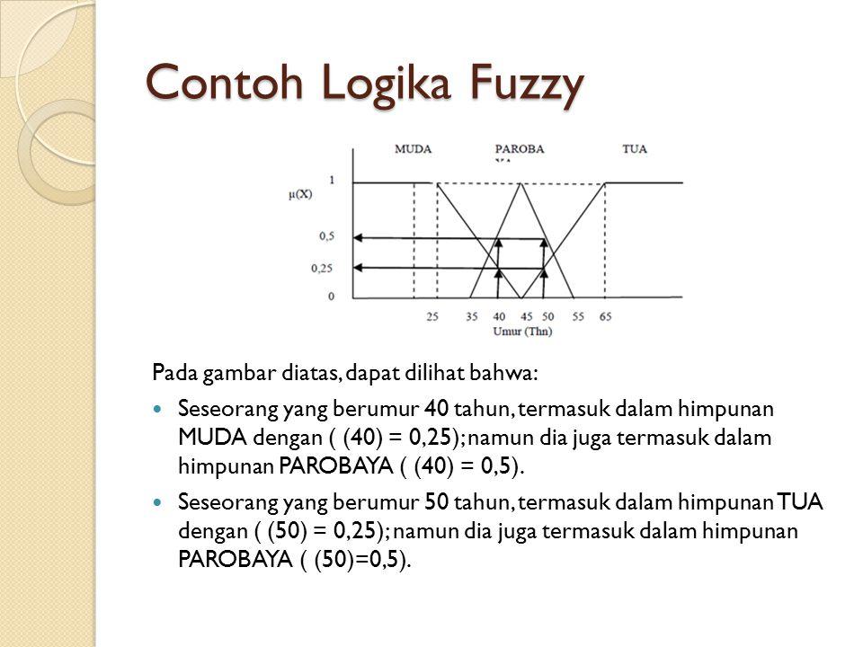 Contoh Logika Fuzzy Pada gambar diatas, dapat dilihat bahwa: