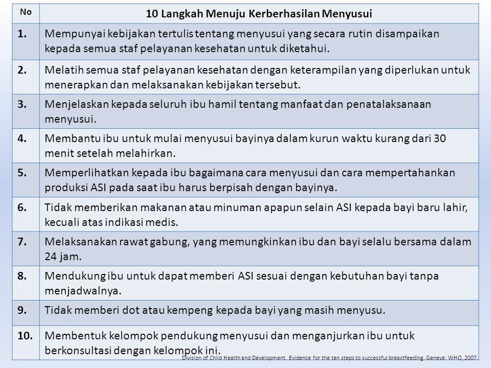 10 LANGKAH MENUJU KEBERHASILAN MENYUSUI (LMKM)