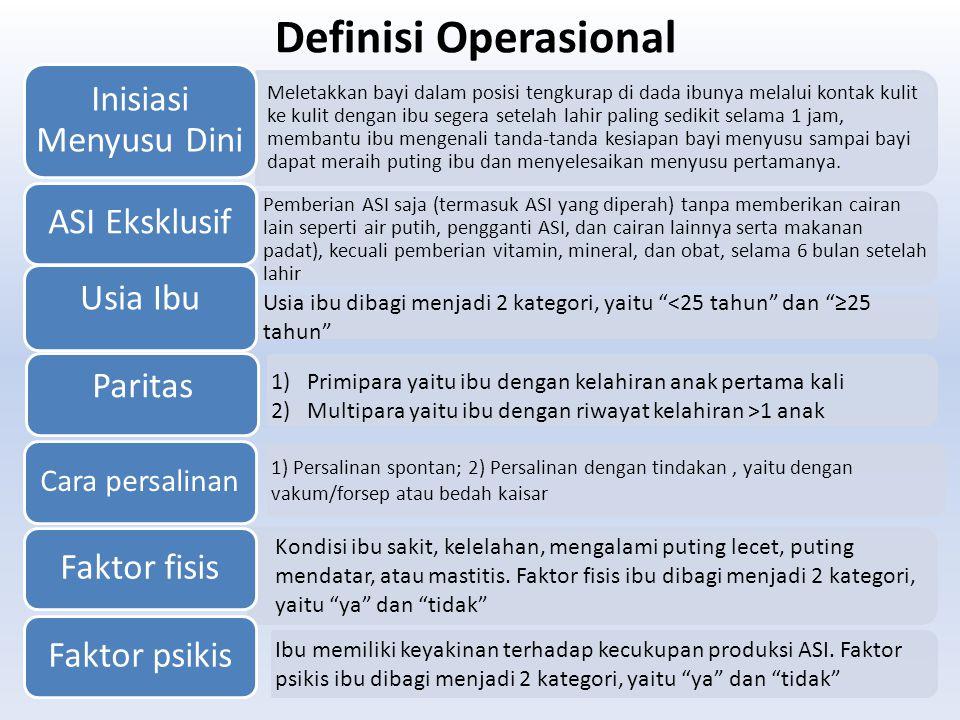 Definisi Operasional Inisiasi Menyusu Dini ASI Eksklusif Usia Ibu