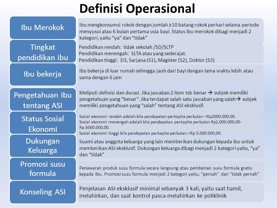 Definisi Operasional Ibu Merokok Tingkat pendidikan ibu Ibu bekerja