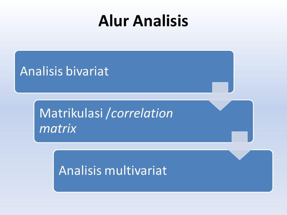 Alur Analisis Analisis bivariat Matrikulasi /correlation matrix