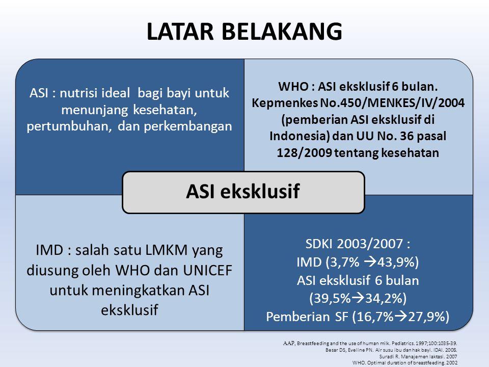 WHO : ASI eksklusif 6 bulan.
