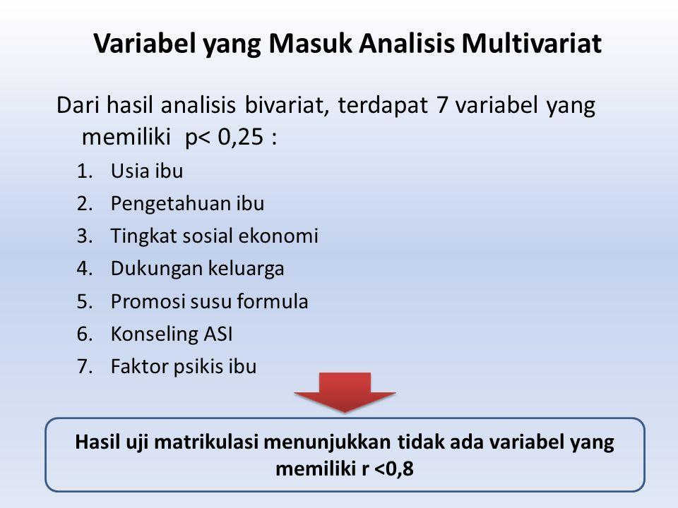 Variabel yang Masuk Analisis Multivariat