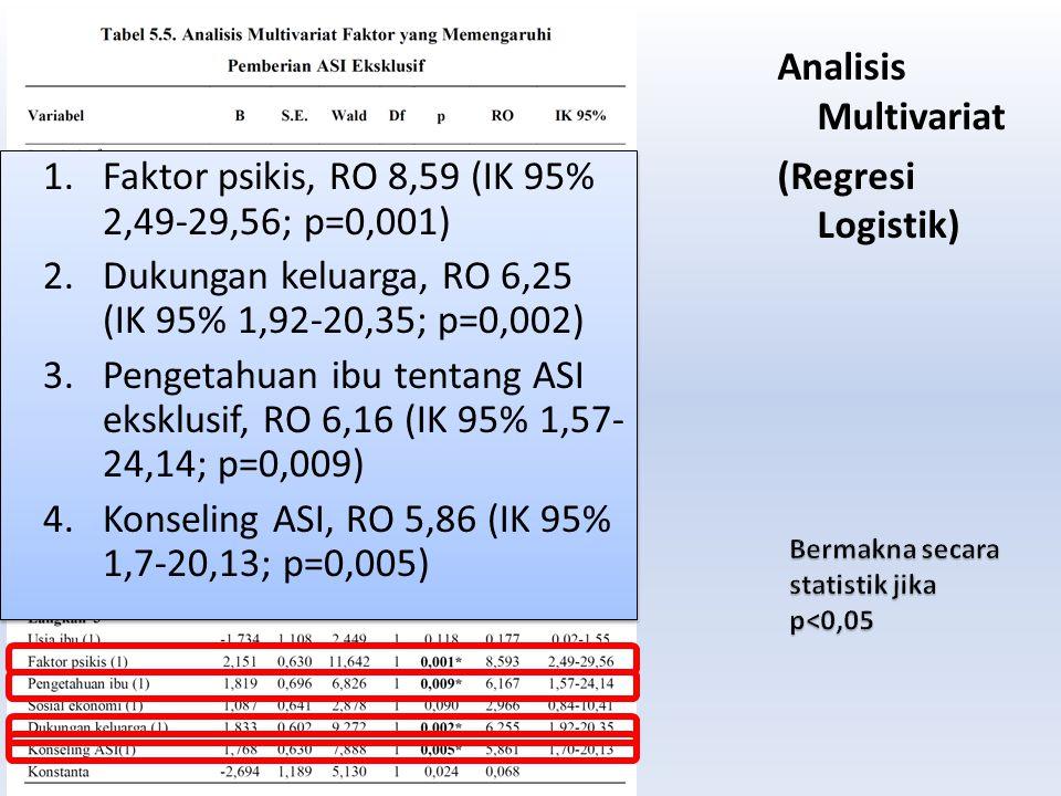 Analisis Multivariat (Regresi Logistik)