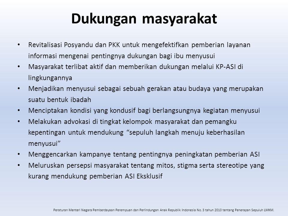 Dukungan masyarakat Revitalisasi Posyandu dan PKK untuk mengefektifkan pemberian layanan informasi mengenai pentingnya dukungan bagi ibu menyusui.