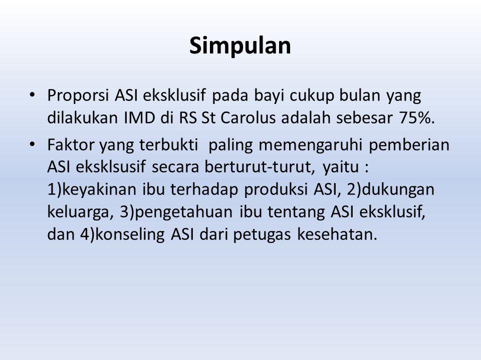 Simpulan Proporsi ASI eksklusif pada bayi cukup bulan yang dilakukan IMD di RS St Carolus adalah sebesar 75%.