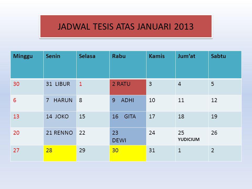 JADWAL TESIS ATAS JANUARI 2013