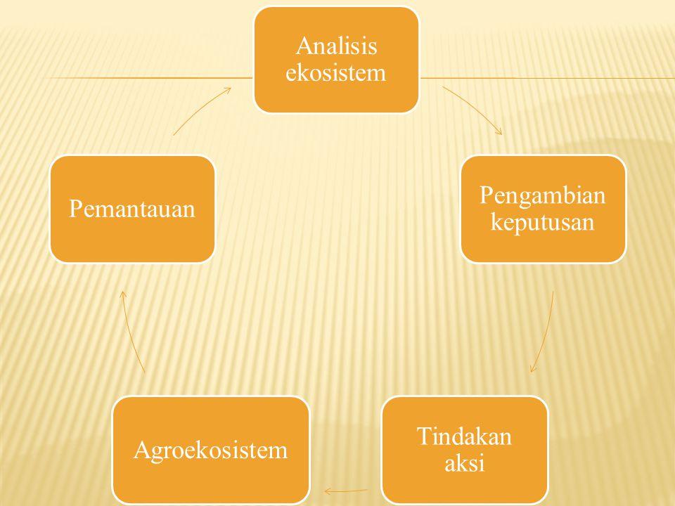 Analisis ekosistem Pengambian keputusan Tindakan aksi Agroekosistem Pemantauan