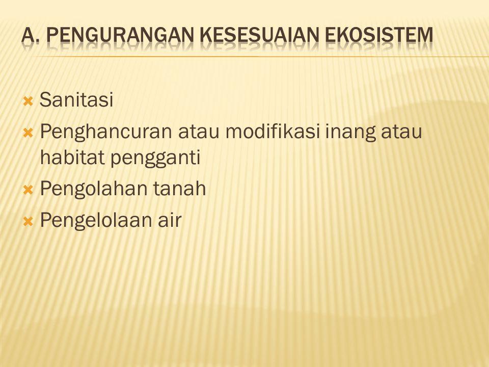 a. Pengurangan kesesuaian ekosistem