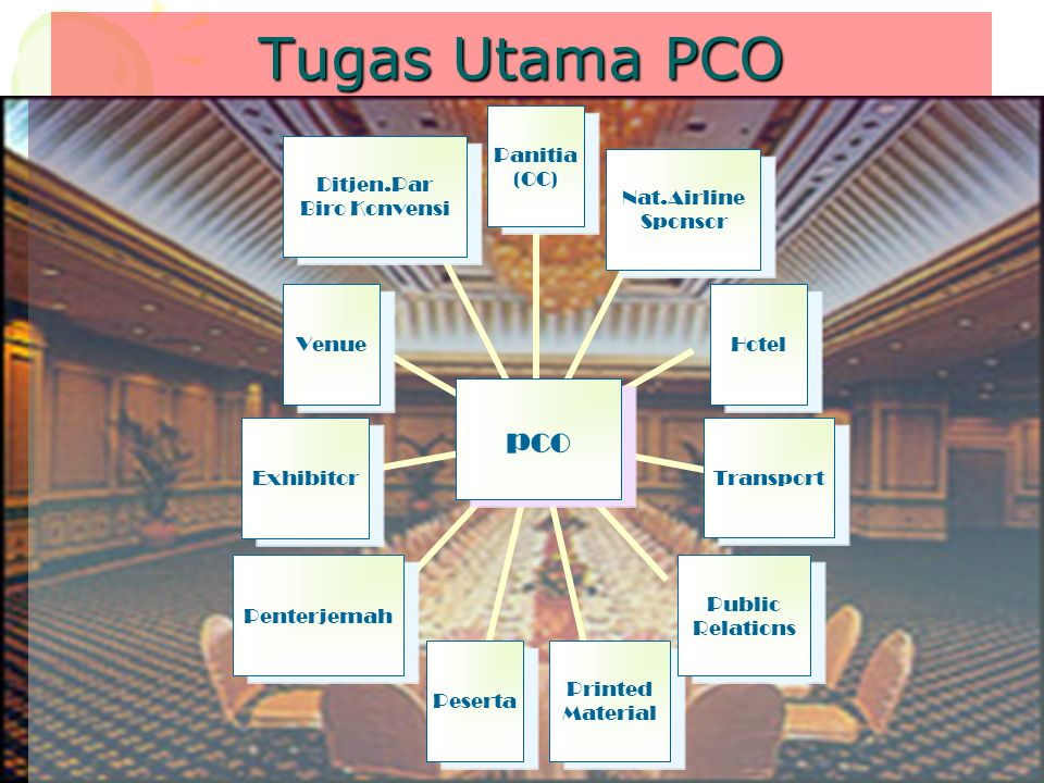 Tugas Utama PCO