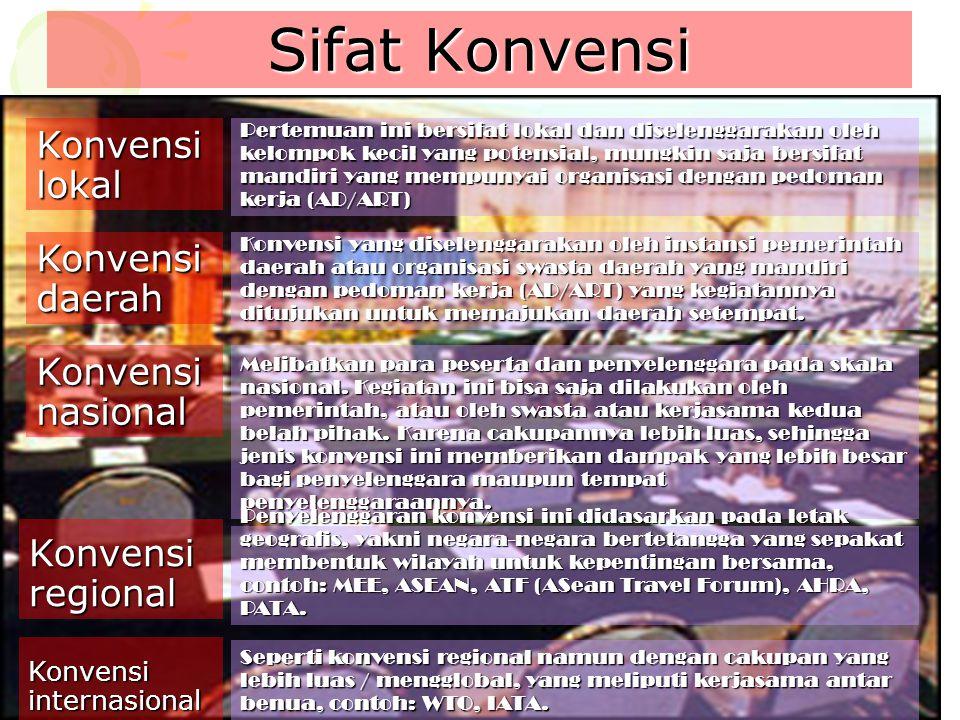 Sifat Konvensi Konvensi lokal Konvensi daerah Konvensi nasional