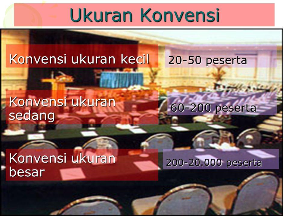 Ukuran Konvensi Konvensi ukuran kecil Konvensi ukuran sedang