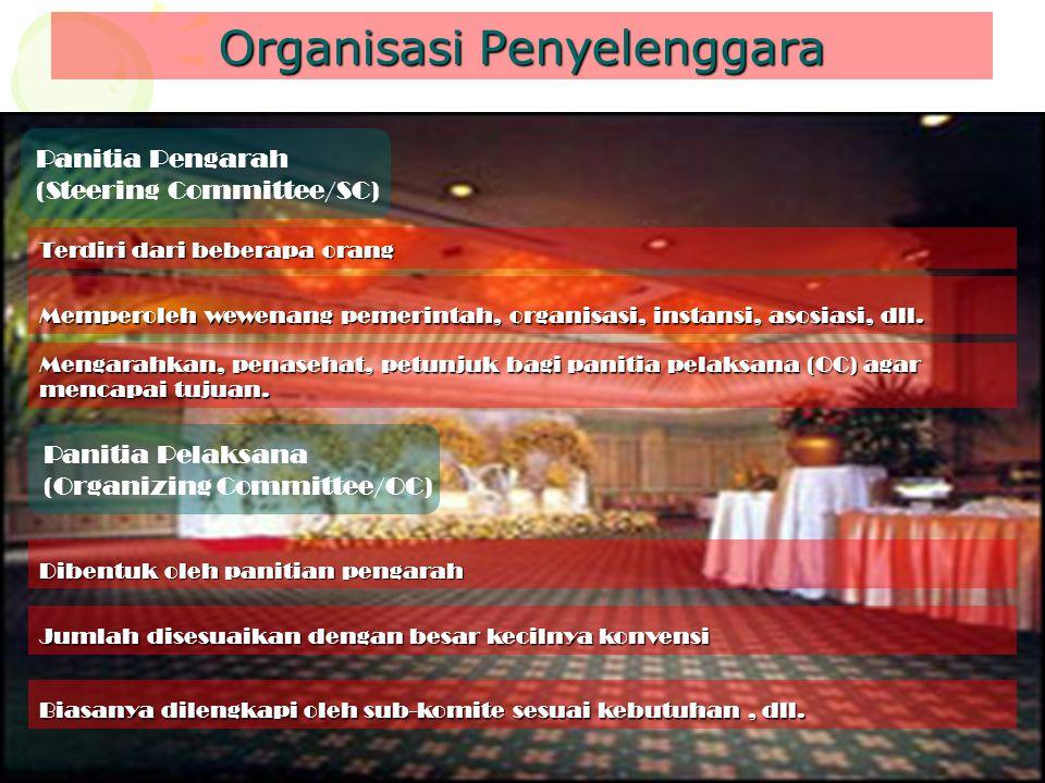 Organisasi Penyelenggara