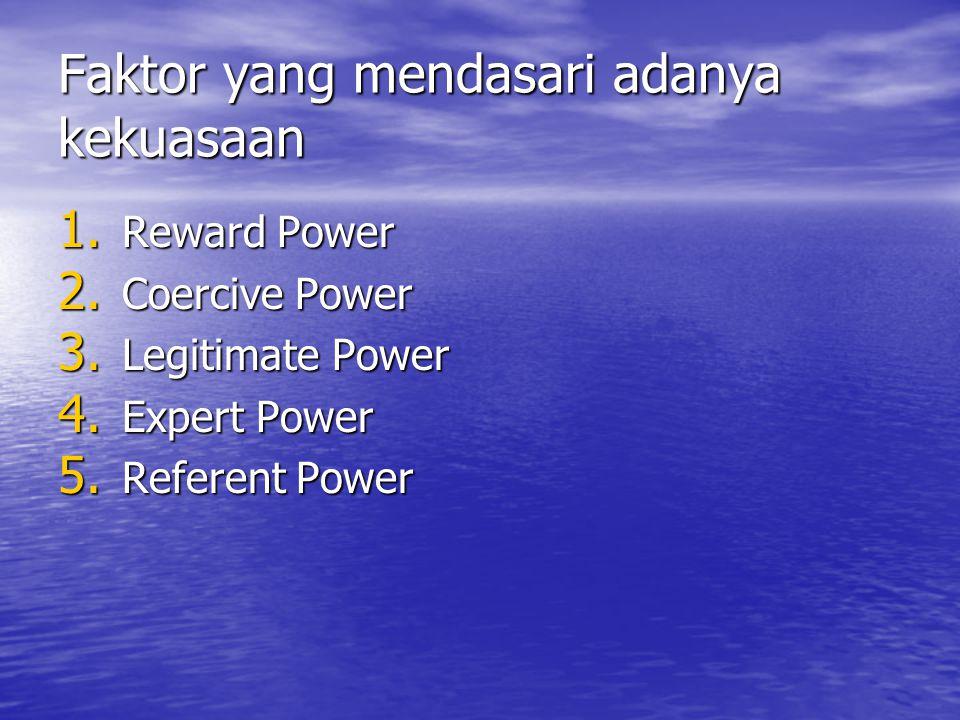Faktor yang mendasari adanya kekuasaan