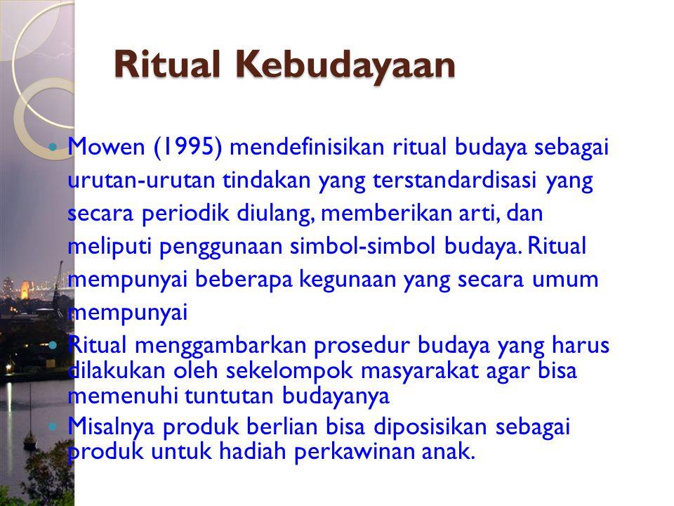 Ritual Kebudayaan