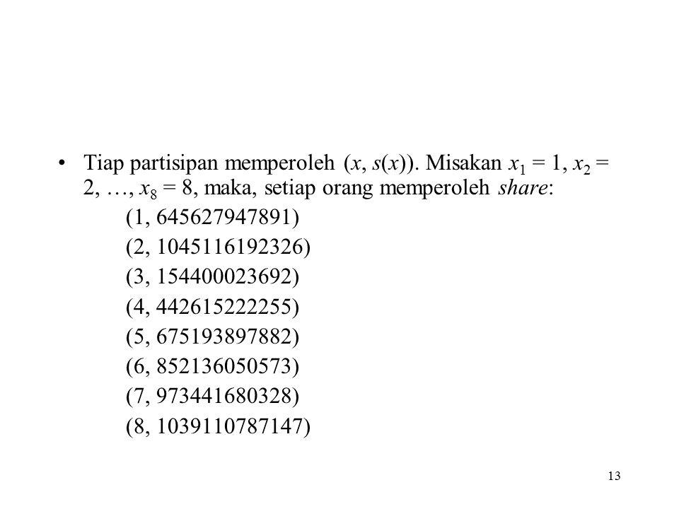 Tiap partisipan memperoleh (x, s(x))