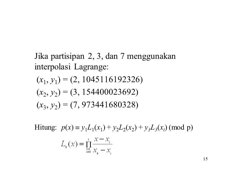 Jika partisipan 2, 3, dan 7 menggunakan interpolasi Lagrange: