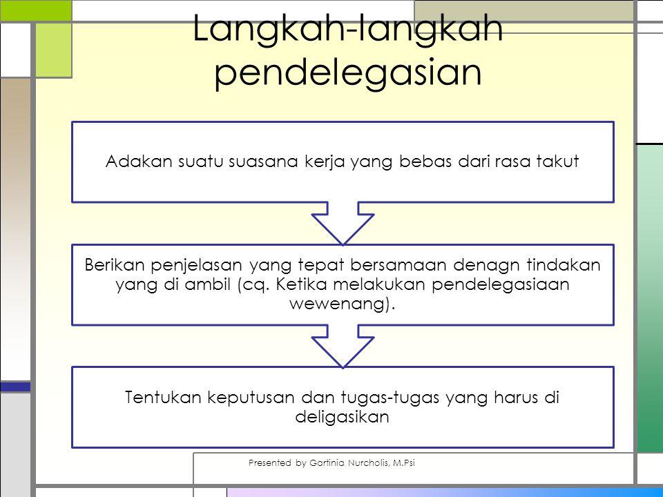 Langkah-langkah pendelegasian