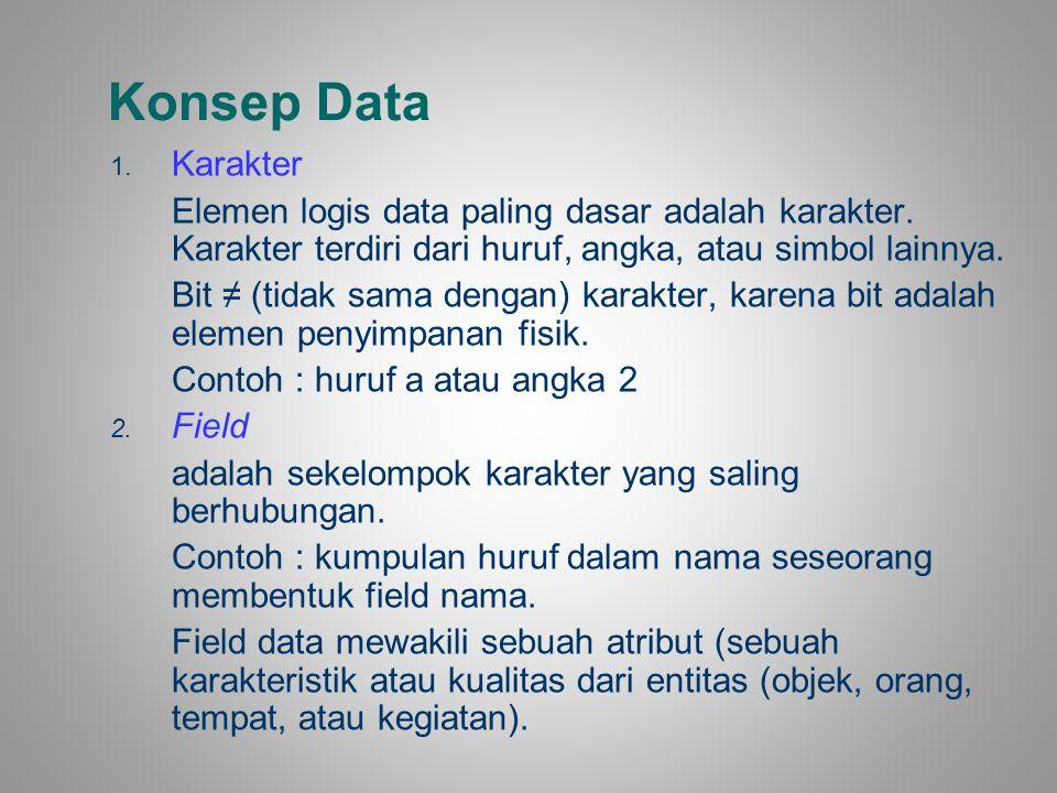 Konsep Data Karakter. Elemen logis data paling dasar adalah karakter. Karakter terdiri dari huruf, angka, atau simbol lainnya.
