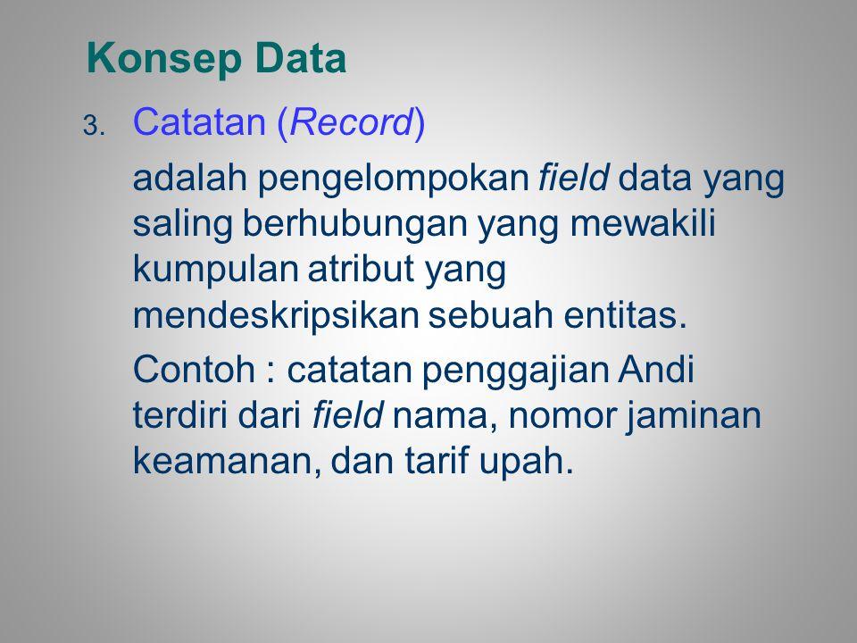 Konsep Data Catatan (Record)