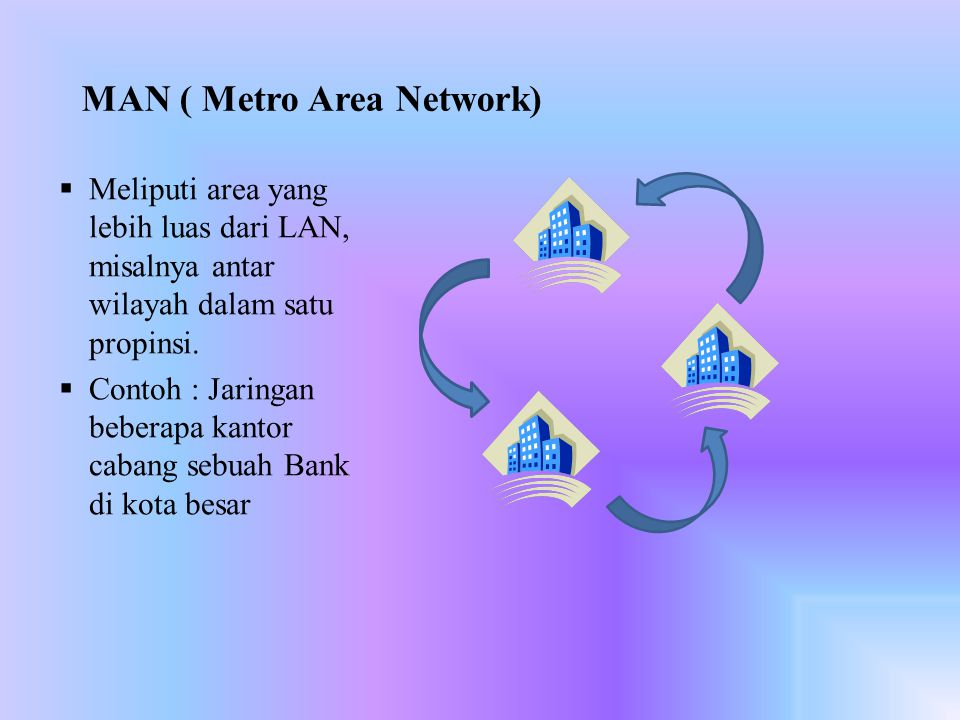 MAN ( Metro Area Network)