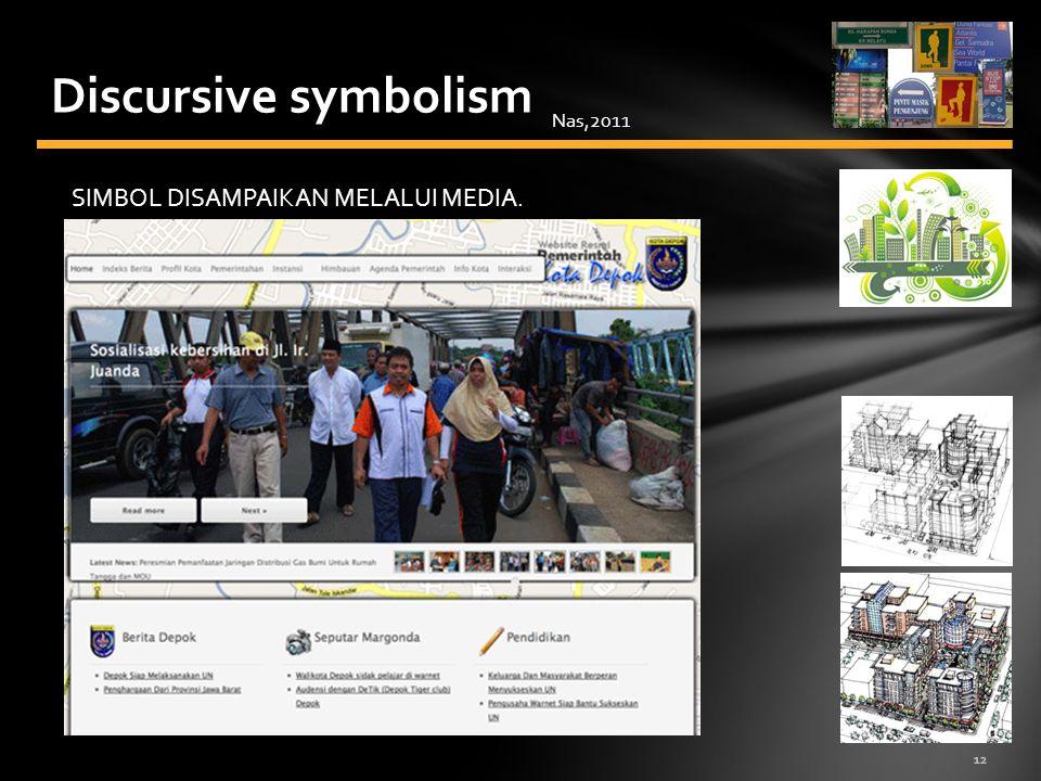 Discursive symbolism Nas,2011 SIMBOL DISAMPAIKAN MELALUI MEDIA.