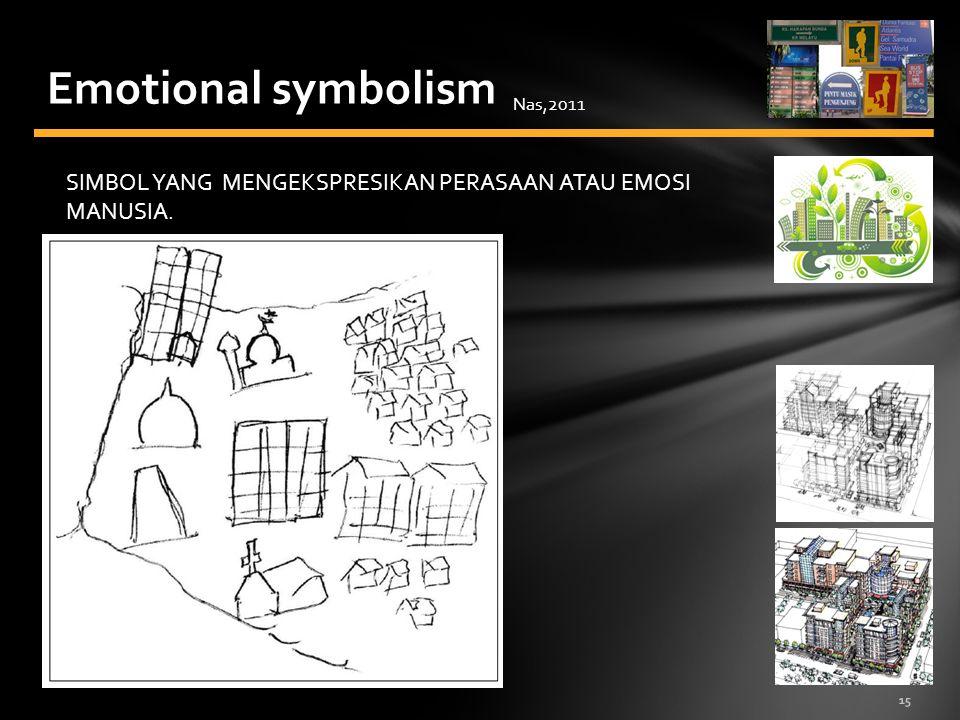 Emotional symbolism Nas,2011 SIMBOL YANG MENGEKSPRESIKAN PERASAAN ATAU EMOSI MANUSIA.