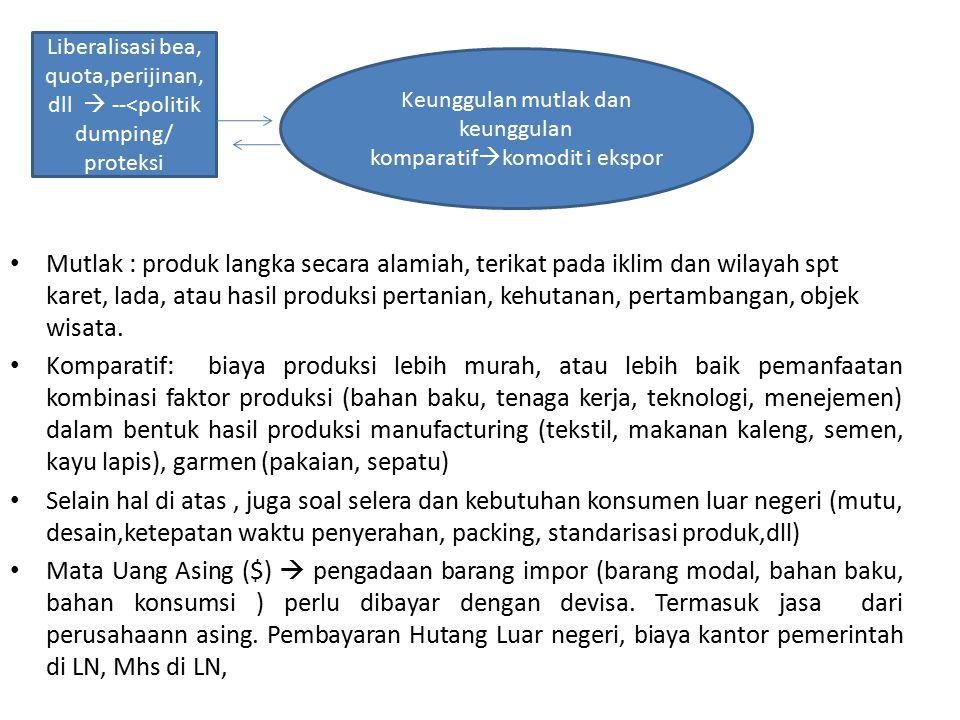 Keunggulan mutlak dan keunggulan komparatifkomodit i ekspor