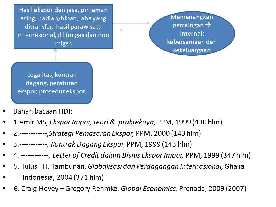 1.Amir MS, Ekspor Impor, teori & prakteknya, PPM, 1999 (430 hlm)