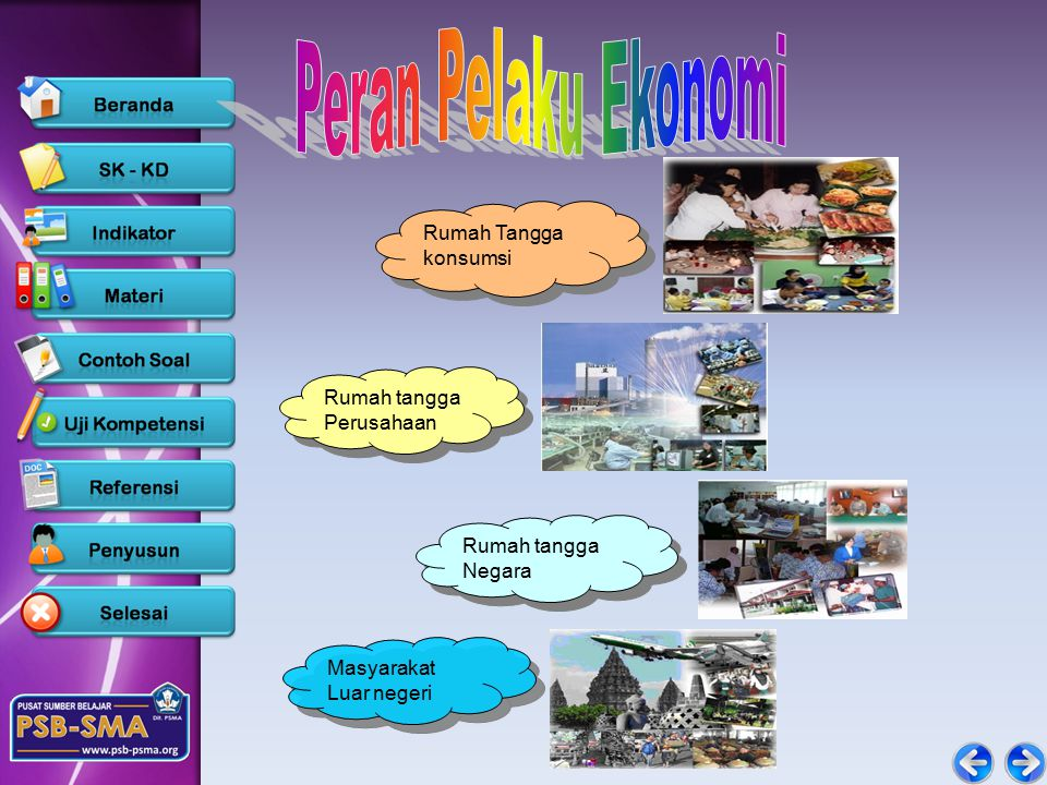Peran Pelaku Ekonomi Rumah Tangga konsumsi Rumah tangga Perusahaan
