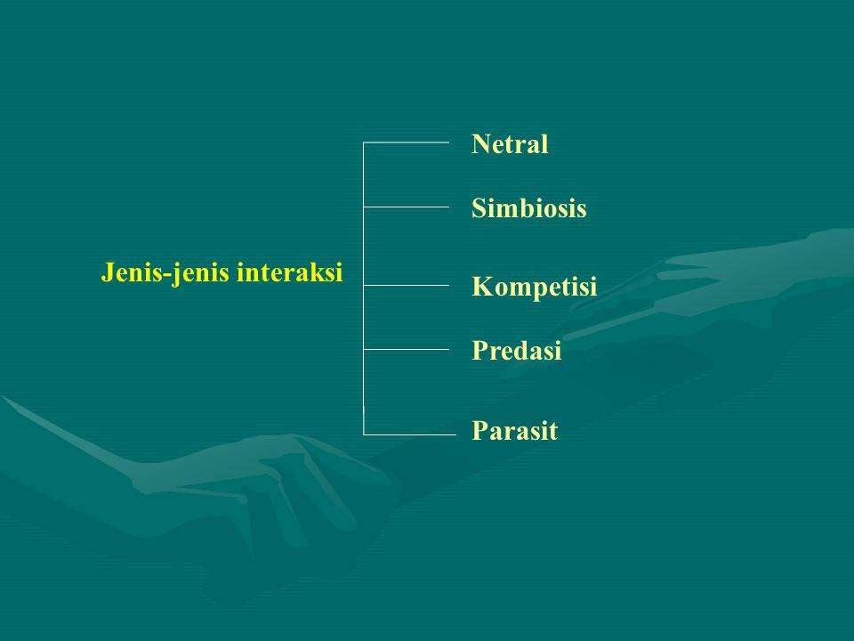 Netral Simbiosis Jenis-jenis interaksi Kompetisi Predasi Parasit