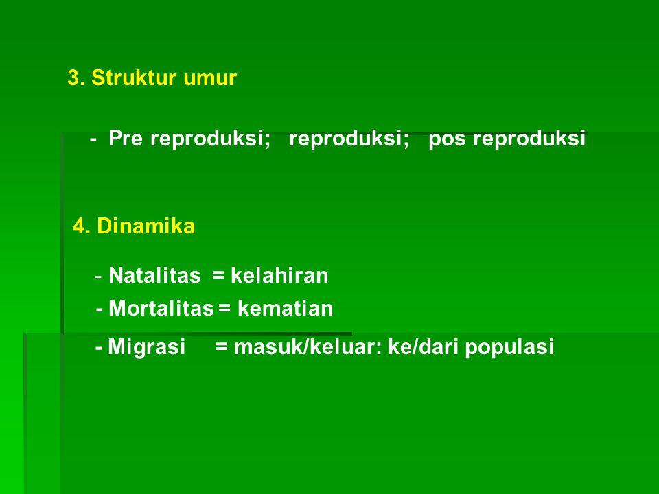 3. Struktur umur - Pre reproduksi; reproduksi; pos reproduksi. 4. Dinamika. Natalitas = kelahiran.