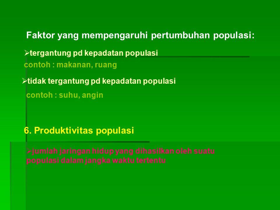 Faktor yang mempengaruhi pertumbuhan populasi: