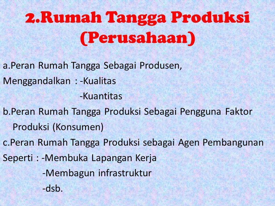 2.Rumah Tangga Produksi (Perusahaan)