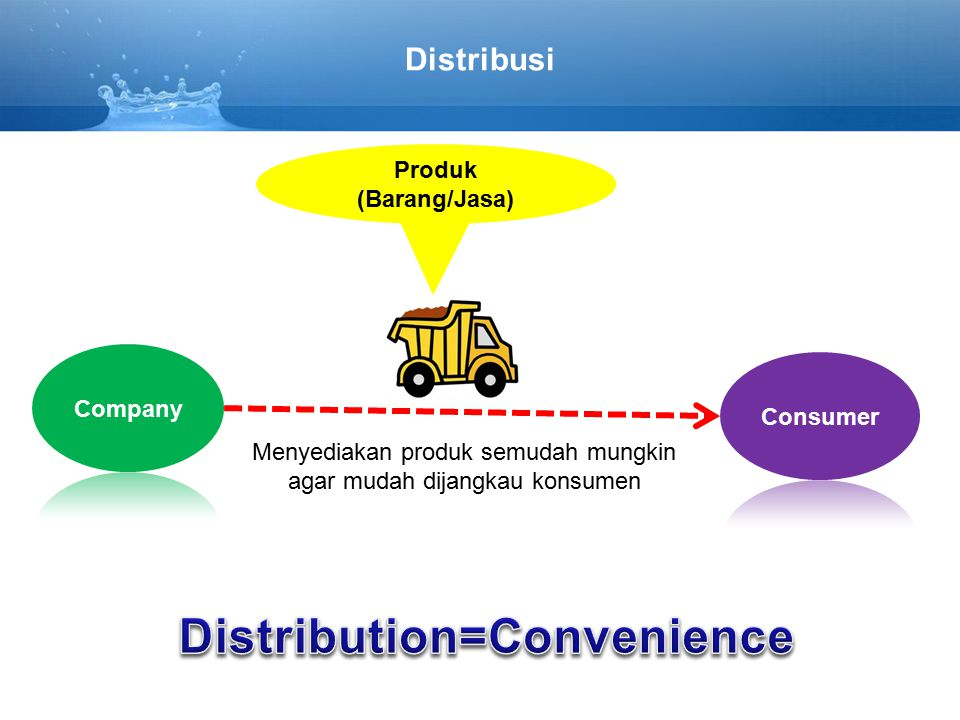 Distribution=Convenience