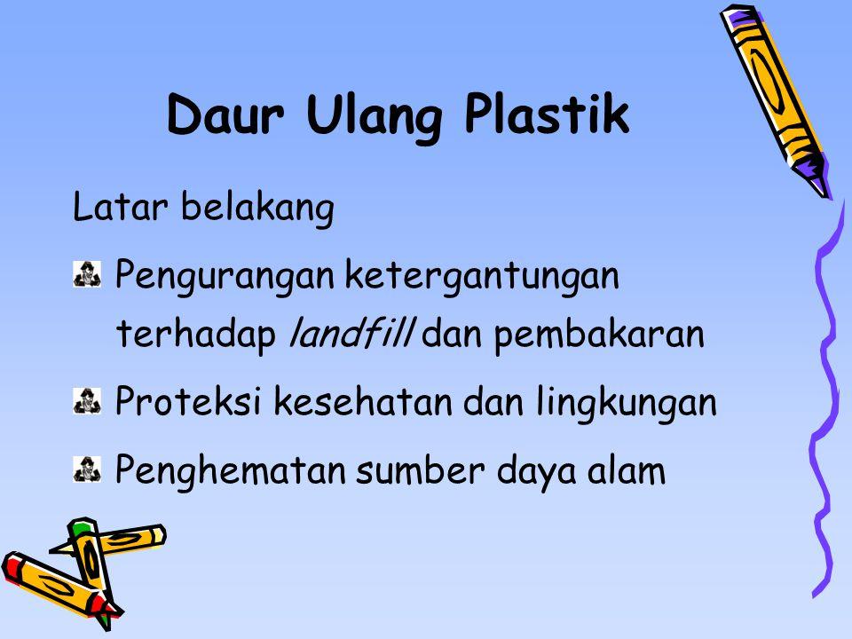 Daur Ulang Plastik Latar belakang