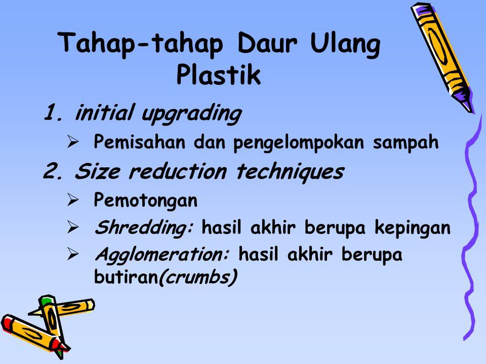 Tahap-tahap Daur Ulang Plastik