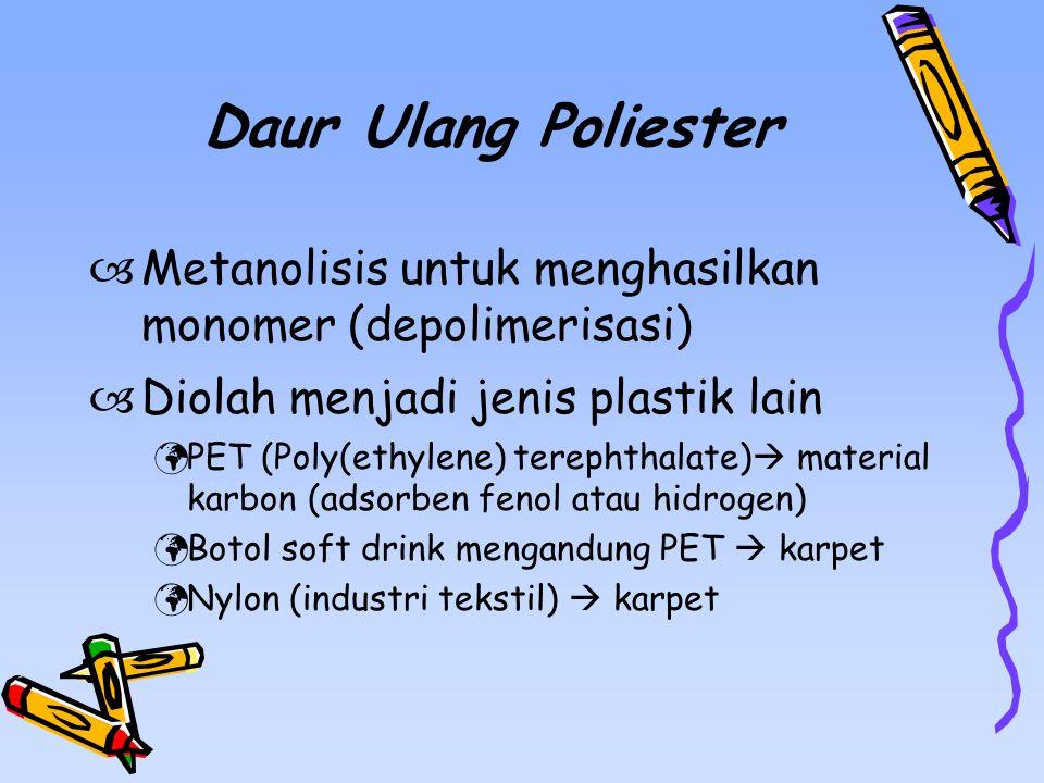 Daur Ulang Poliester Metanolisis untuk menghasilkan monomer (depolimerisasi) Diolah menjadi jenis plastik lain.