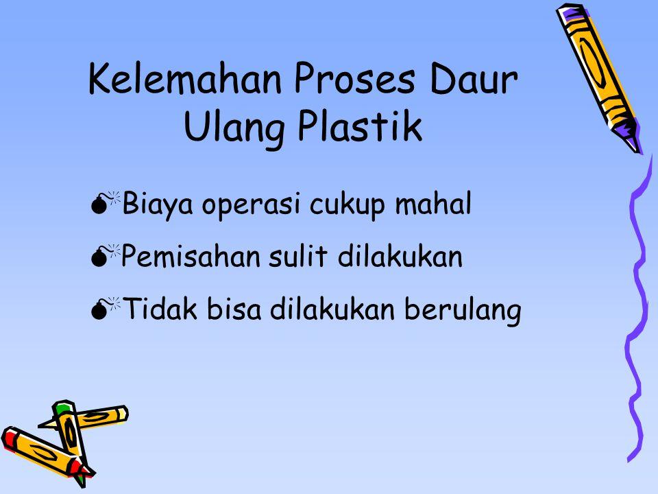 Kelemahan Proses Daur Ulang Plastik