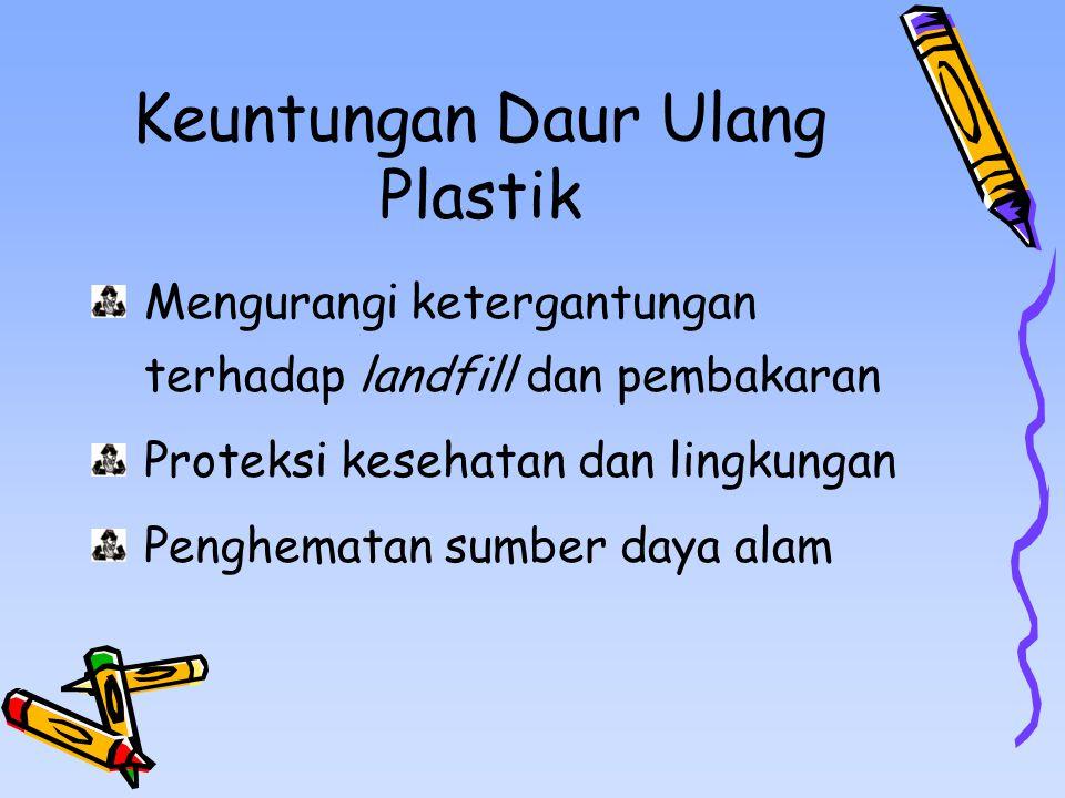 Keuntungan Daur Ulang Plastik