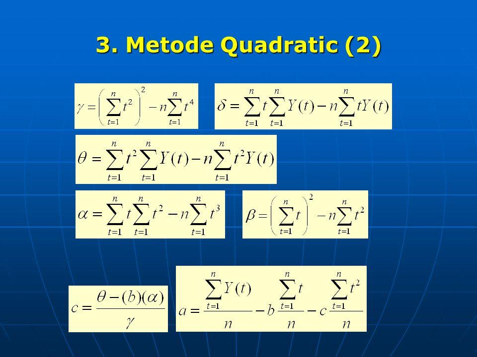 3. Metode Quadratic (2)
