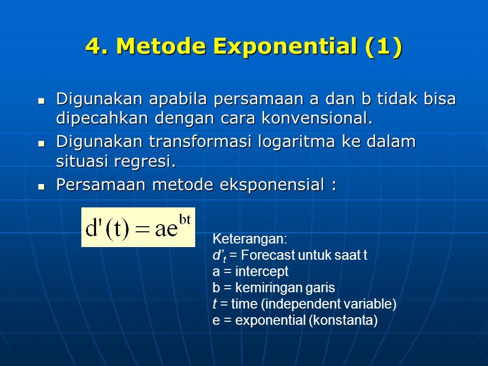 4. Metode Exponential (1) Digunakan apabila persamaan a dan b tidak bisa dipecahkan dengan cara konvensional.