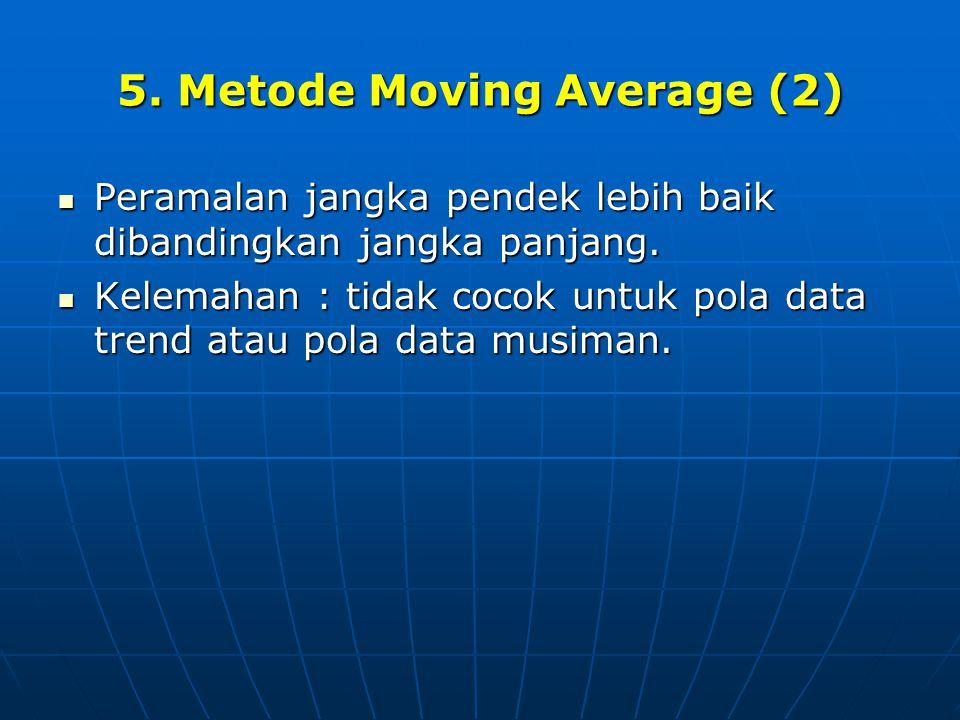 5. Metode Moving Average (2)