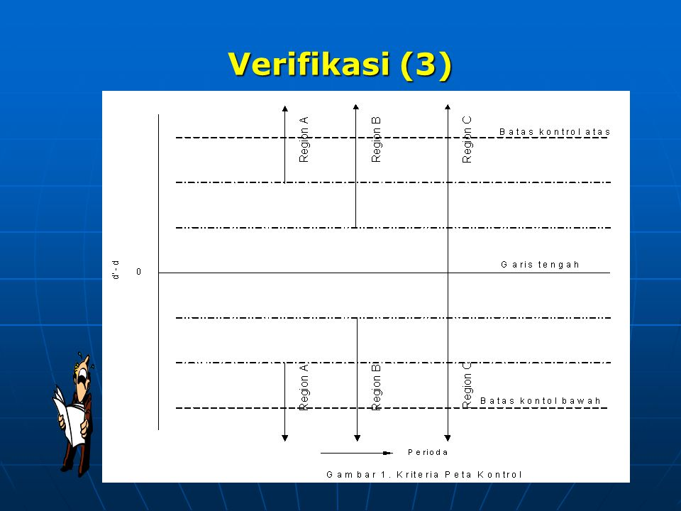Verifikasi (3)