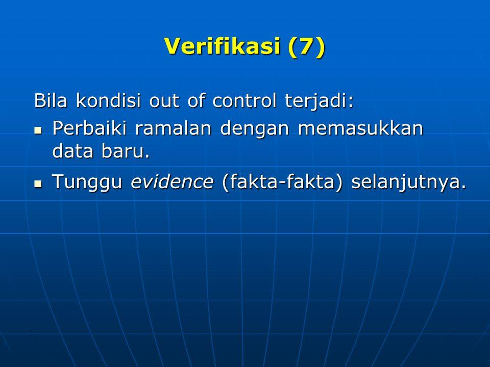 Verifikasi (7) Bila kondisi out of control terjadi: