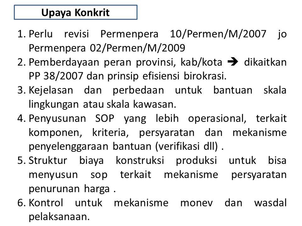 Upaya Konkrit Perlu revisi Permenpera 10/Permen/M/2007 jo Permenpera 02/Permen/M/2009.
